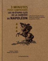 3 minutes pour comprendre les 50 étapes clés de la carrière de Napoléon : la Révolution française, le sacre, l'Empire, les victoires, les défaites, les maréchaux, l'armée...