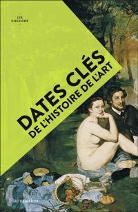 Dates clés de l'histoire de l'art