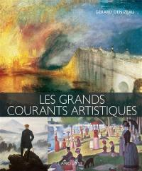 Les grands courants artistiques : de la Renaissance au surréalisme